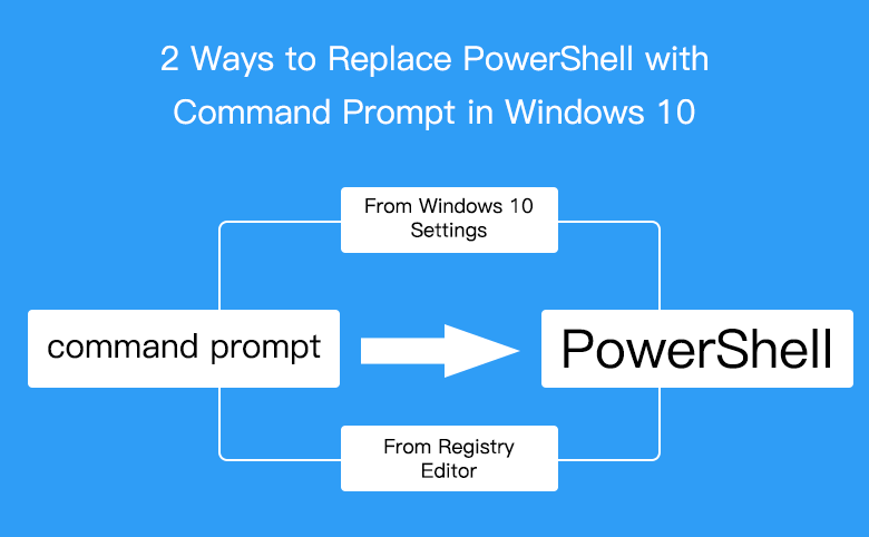 2 Ways to Replace PowerShell with Command Prompt in